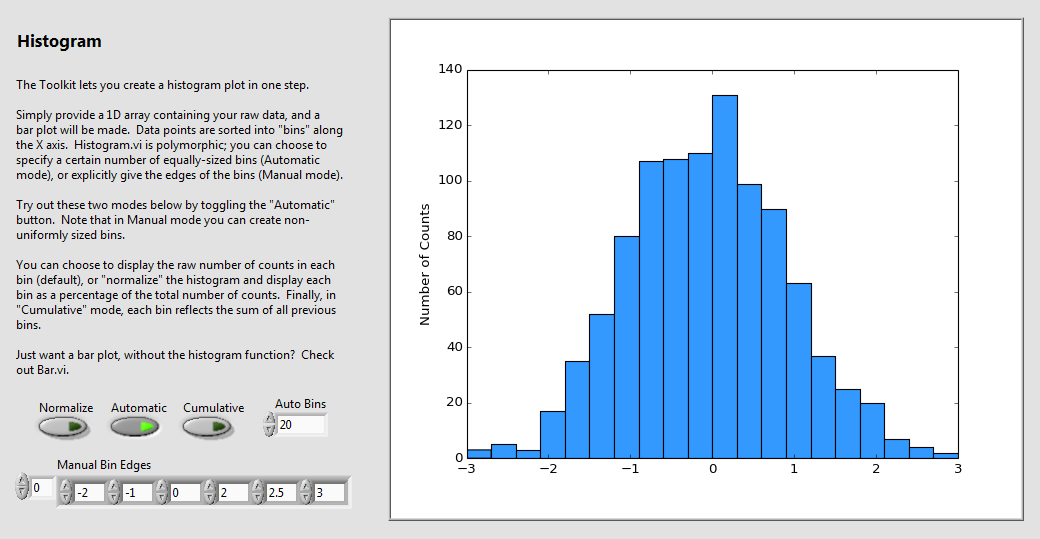 Advanced plotting toolkit generate a histogram plot in a single step supply an array of data points to histogram and the toolkit does the rest just like a regular bar plot ccuart Images